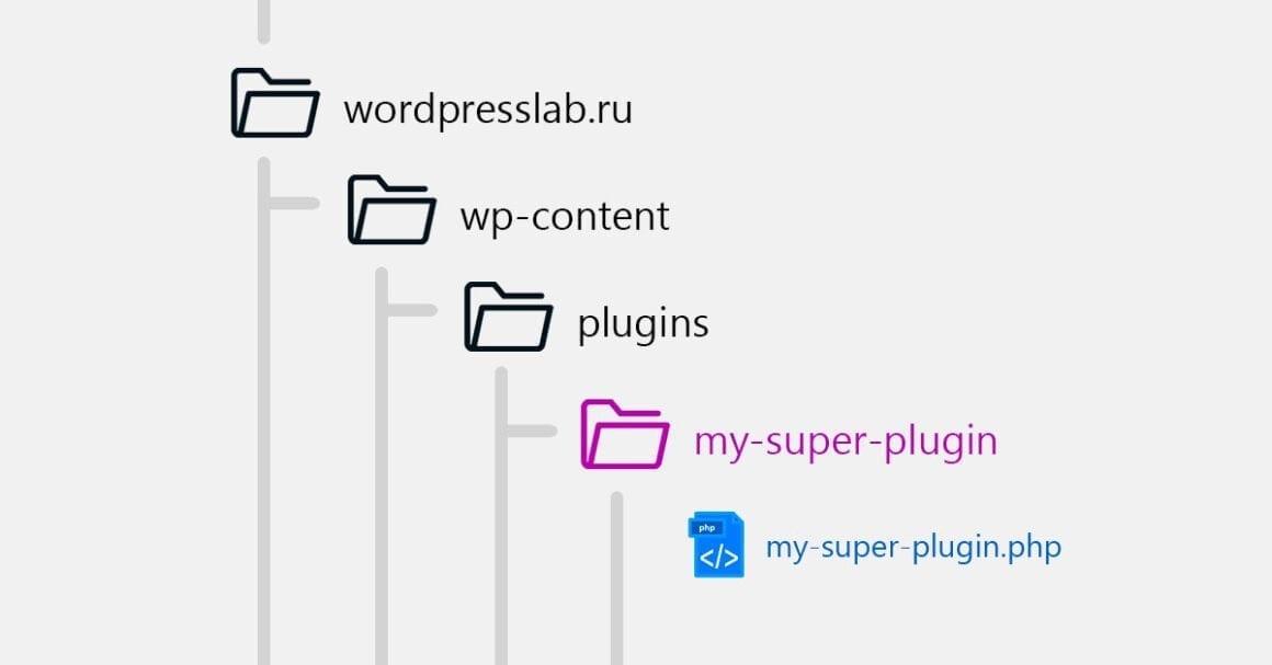 Структура папок - Как создать плагин для WordPress